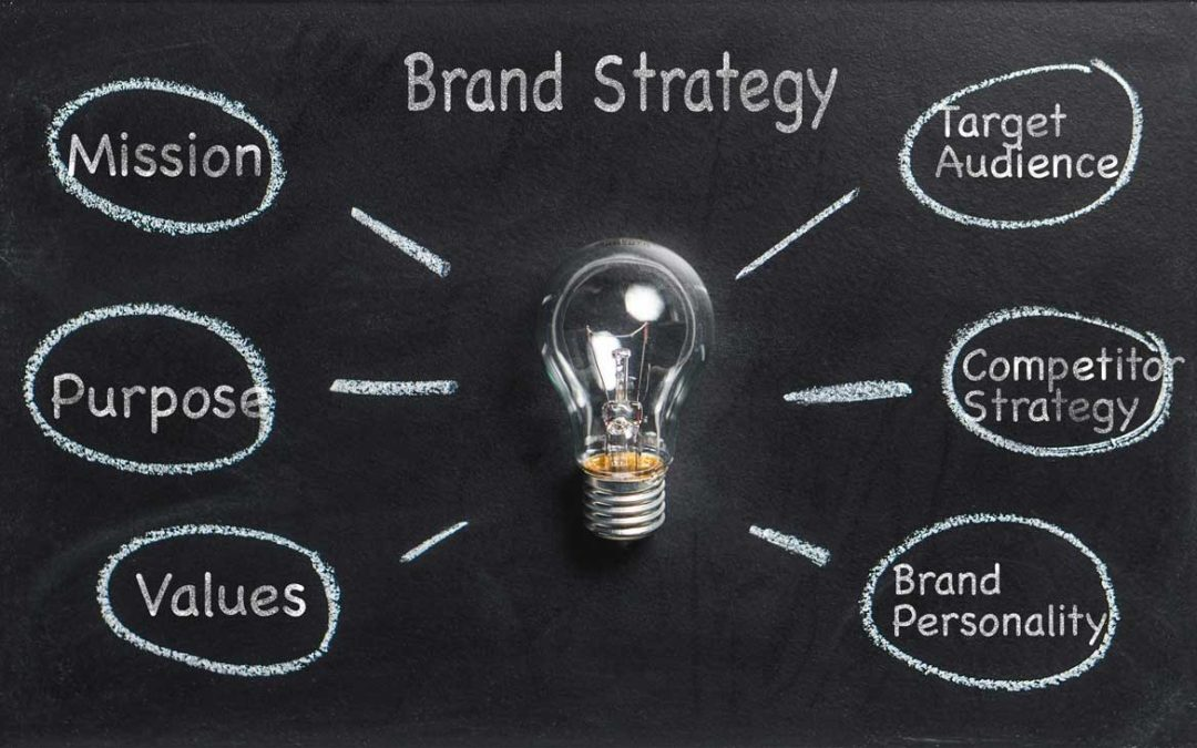 Why You Need a Brand Strategy Before Doing Anything for Your Business